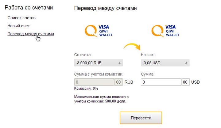 Как выгодно обменять рубли на биткоины
