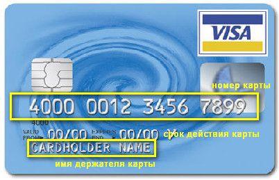 Как узнать свой код кредитной карты